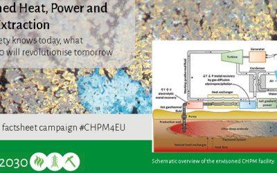 #CHPM4EU Social Media Campaign: What society know today, what CHPM2030 will revolutionise tomorrow