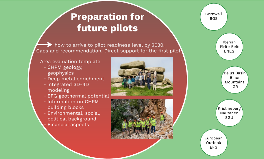 CHPM2030 report on pilots and info platform